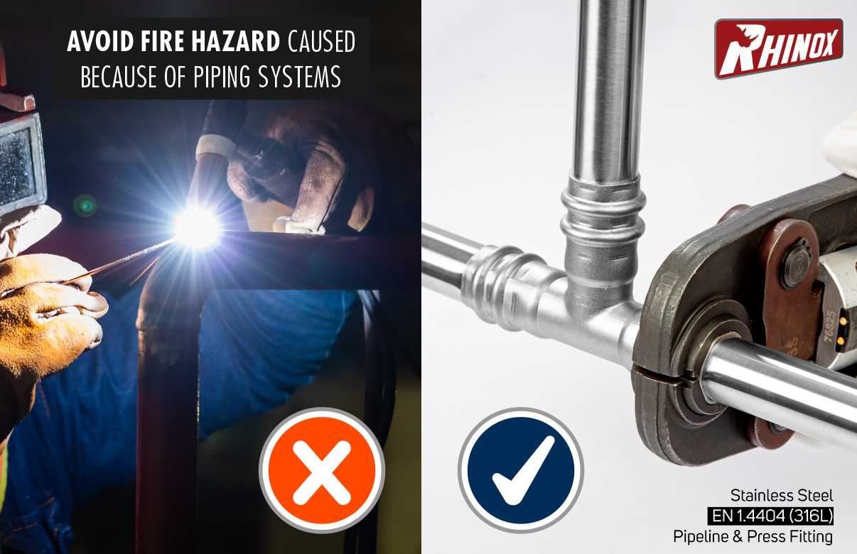 Fire Hazard Caused Because of Bad Piping Systems