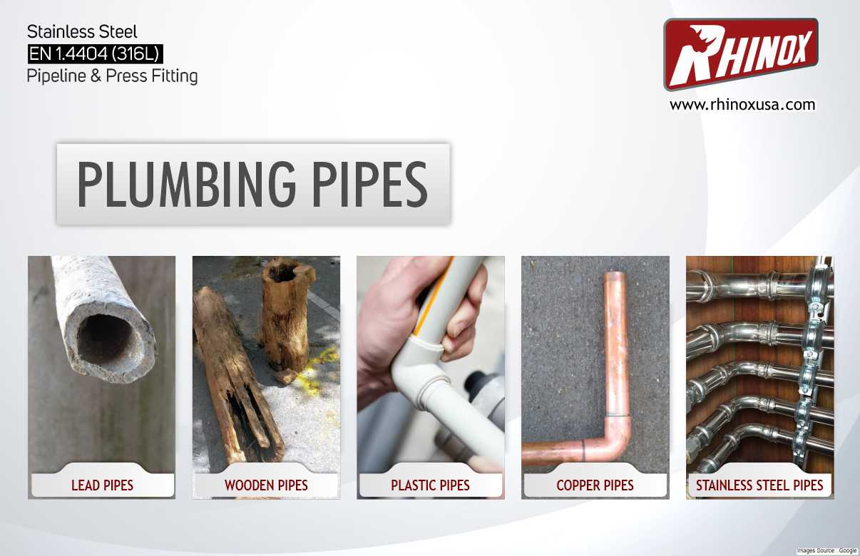 Introduction of Piping Systems